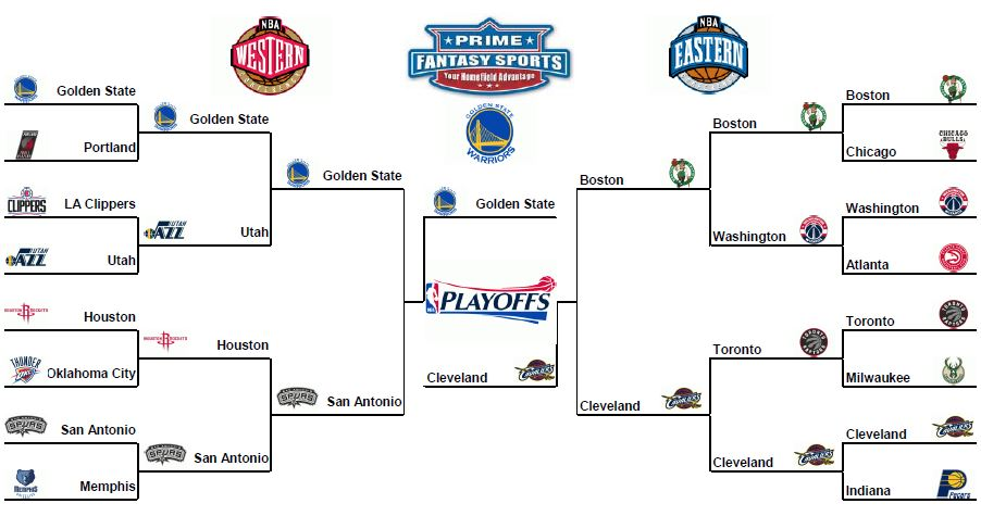 photo regarding Nba Playoff Printable Bracket titled Leading Myth Sporting activities