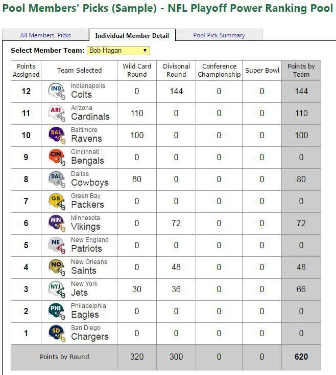 35d6987719d NFL Playoff League Sample Pages - Prime Fantasy Sports